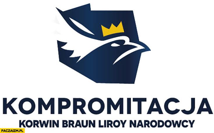 Konfederacja kompromitacja przeróbka logo