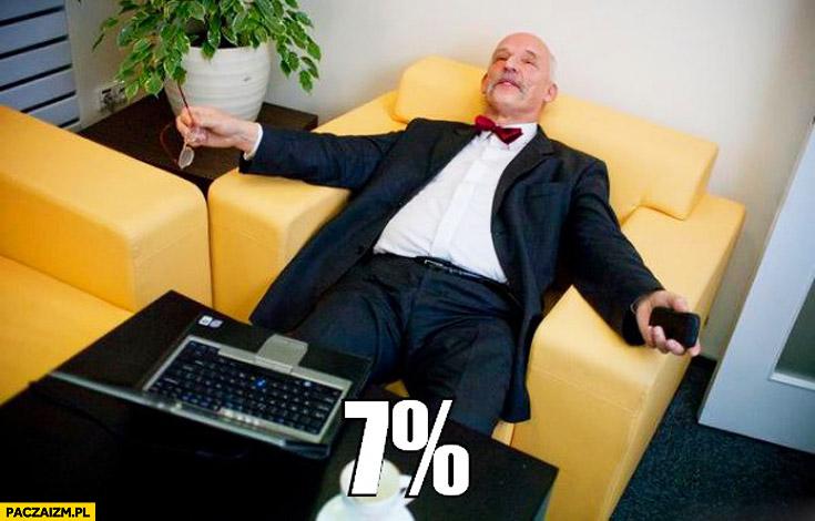 Korwin 7% procent poparcia
