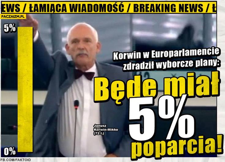 Korwin w Europarlamencie heil będę miał 5% procent poparcia faktoid