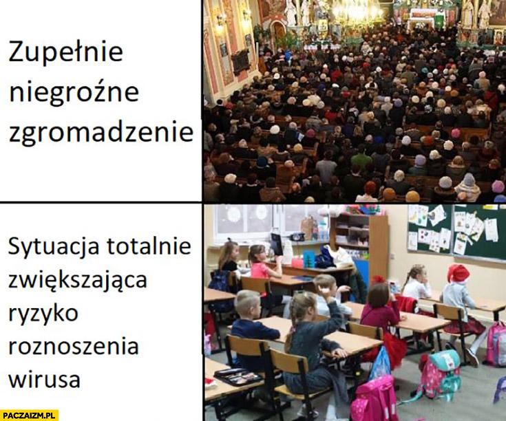 Kościół zupełnie niegroźne zgromadzenie vs szkoła sytuacja totalnie zwiększająca ryzyko roznoszenia wirusa porównanie