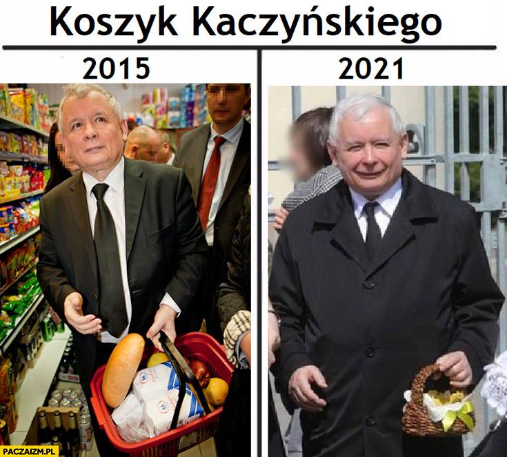 Koszyk Kaczyńskiego 2015 vs 2021 Wielkanoc porównanie