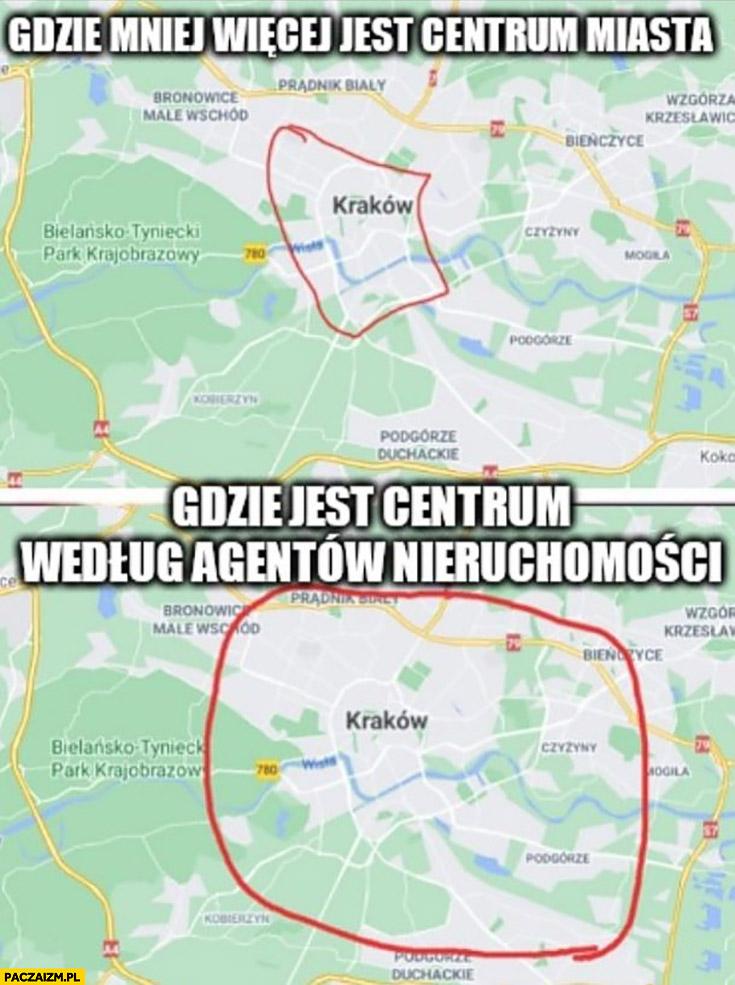 Kraków gdzie jest centrum miasta vs gdzie jest centrum według agentów nieruchomości