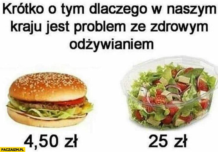 Krótko o tym dlaczego w naszym kraju jest problem ze zdrowym odżywianiem burger 4 zł sałatka 25 zł