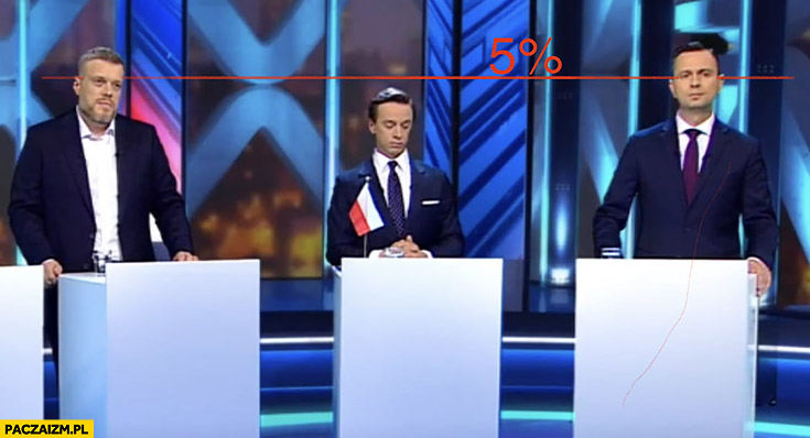 Krzysztof Bosak wzrost próg poparcia 5% procent debata TVN