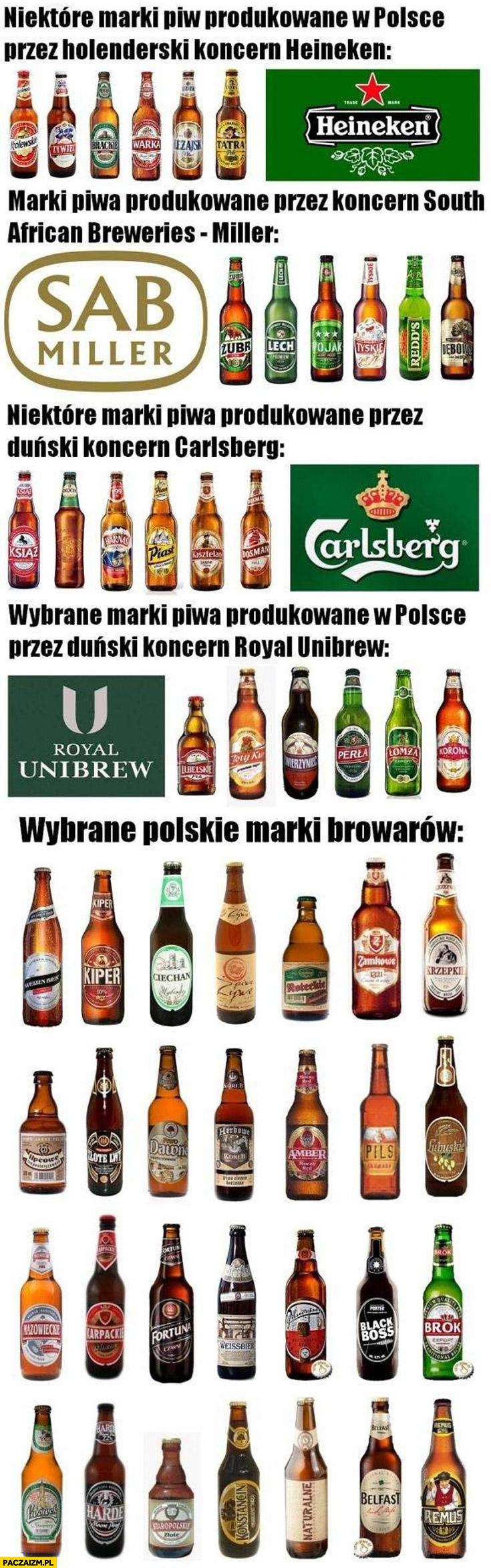 Które marki piwa są polskie infografika