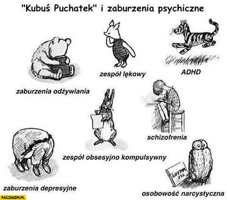 Kubuś Puchatek i zaburzenia psychiczne ADHD schizofrenia zespół lękowy obsesyjno-kompulsywny