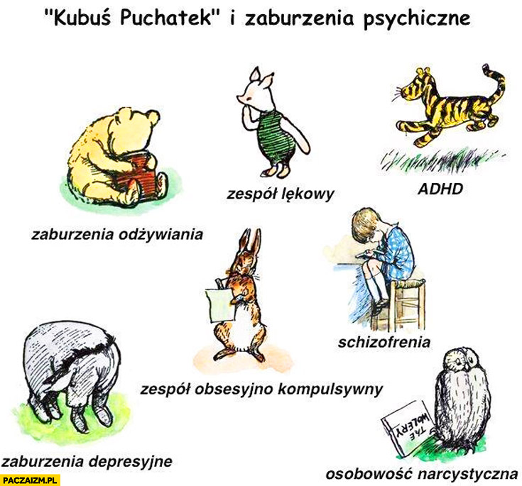Kubuś Puchatek i zaburzenia psychiczne: zespół lękowy, ADHD, schizofrenia, zaburzenia odżywiania, depresyjne, osobowość narcystyczna, obsesyjno kompulsywny