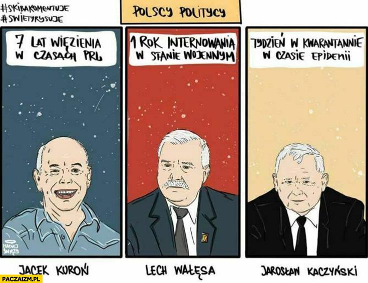 Kuroń 7 lat wiezienia w PRL Wałęsa rok internowania w stanie wojenny Kaczyński tydzień w kwarantannie podczas pandemii
