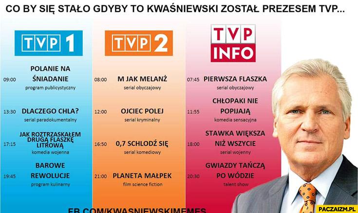 Kwaśniewski prezesem TVP