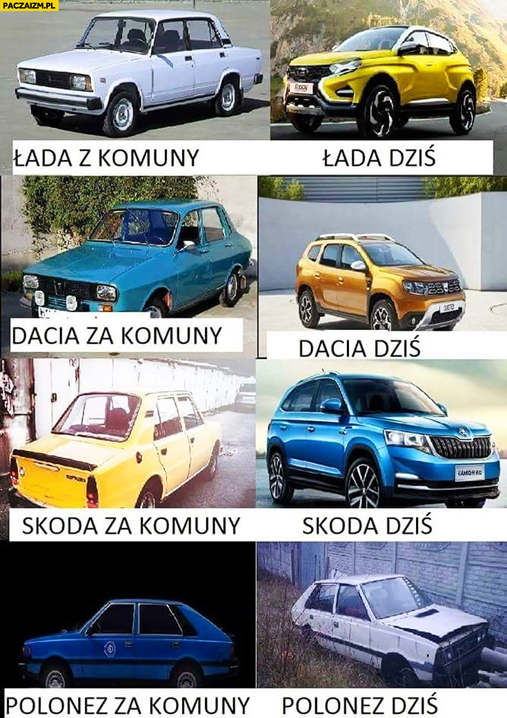 Łada, Dacia, Skoda, Polonez za komuny i dziś porównanie