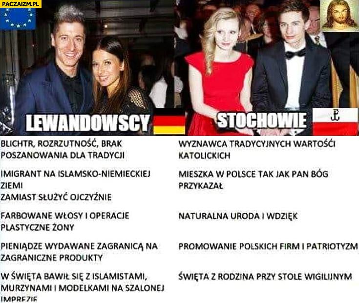 Lewandowscy vs Stochowie porównanie Polacy patrioci brak poszanowania tradycji