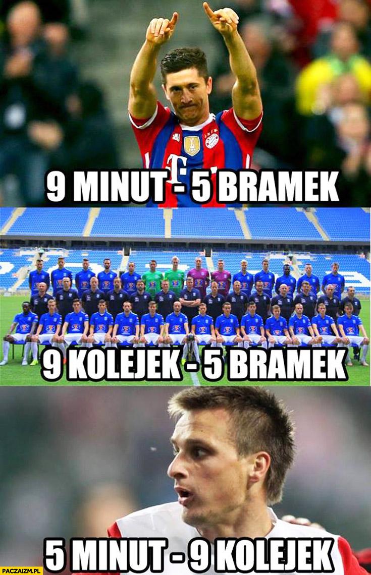 Lewandowski 9 minut 5 bramek, 9 kolejek 5 bramek, 5 minut 9 kolejek
