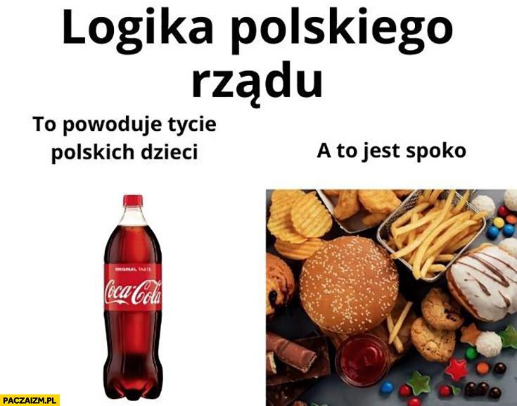 Logika polskiego rządu: cola powoduje tycie polskich dzieci, fastfood jest spoko
