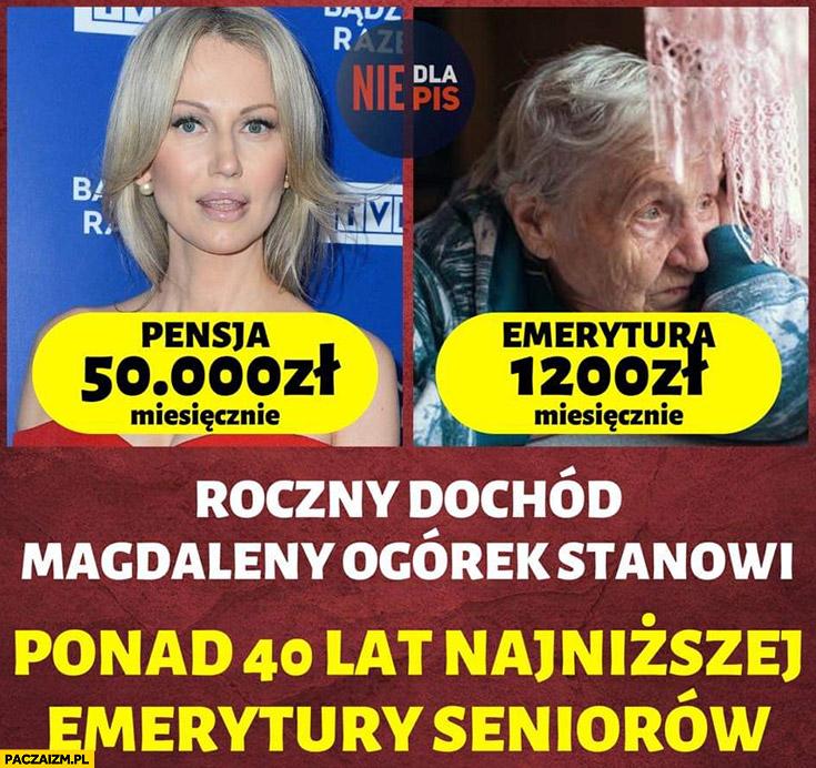 Magdalena Ogórek 50 tysięcy miesięcznie roczny dochód to ponad 40 lat najniższej emerytury seniorów