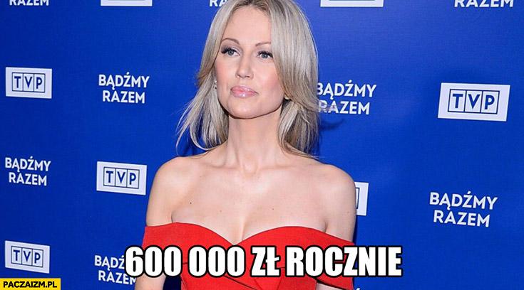 Magdalena Ogórek 600 tysięcy złotych rocznie