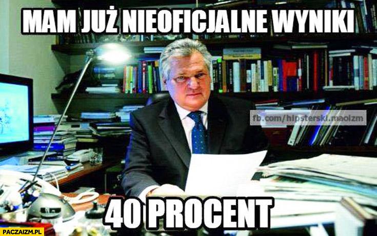 Mam już oficjalne wyniki 40% procent Kwaśniewski