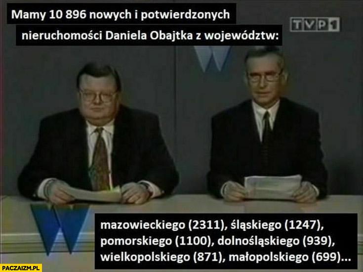 Mamy 10896 nowych i potwierdzonych nieruchomości Daniela Obajtka z województw wiadomości TVP