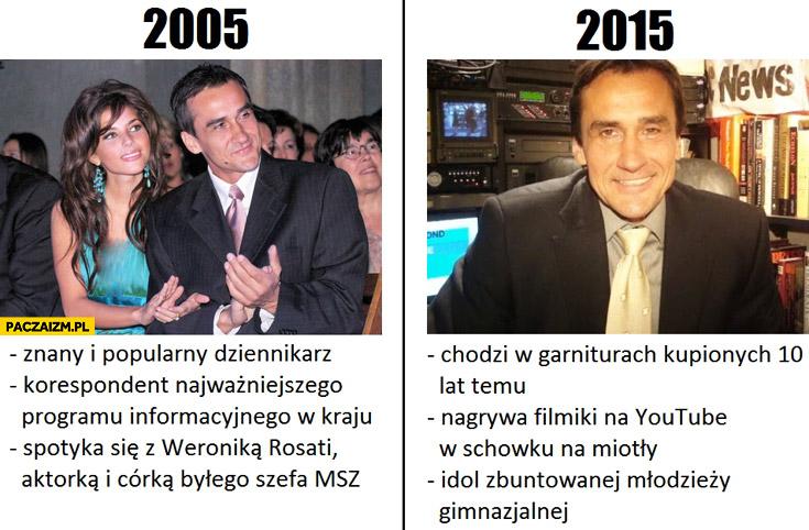 Mariusz Max Kolonko 2005 2015 porównanie