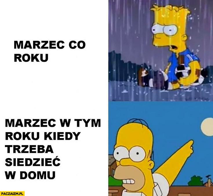 Marzec co roku vs marzec w tym roku kiedy trzeba siedzieć w domu Simpsonowie The Simspsons