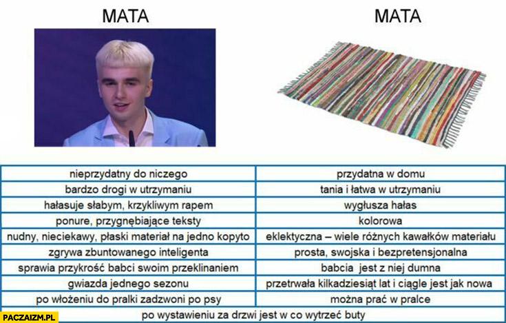 Mata raper vs mata podłogowa porównanie
