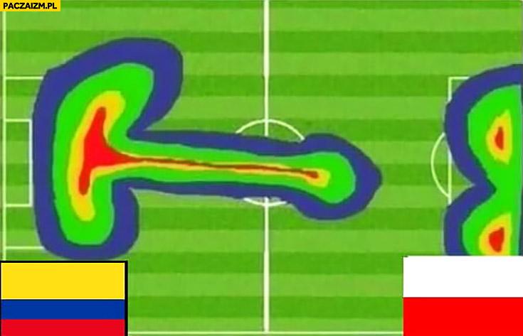 Mecz Polska Kolumbia pokazanie statystyk na boisku niczym z filmu dla dorosłych atak obrona