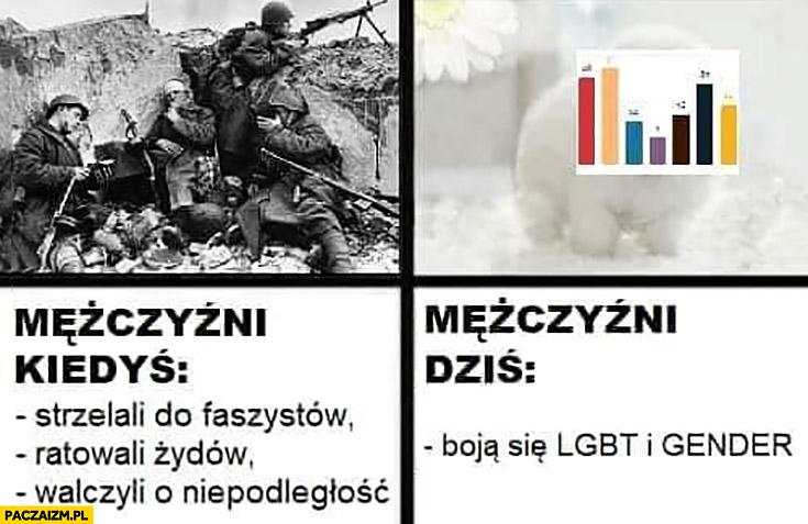 Mężczyzni kiedyś: strzelali do faszystów, ratowali Żydów, walczyli o niepodległość, mężczyźni dziś: boją się LGBT i gender
