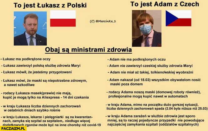 Minister zdrowia Polska Czechy Szumowski porównanie