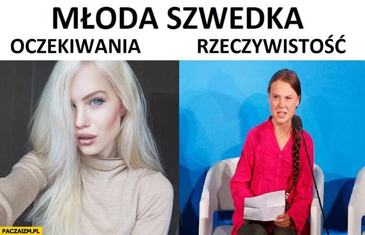 Młoda Szwedka oczekiwania vs rzeczywistość Greta Thunberg
