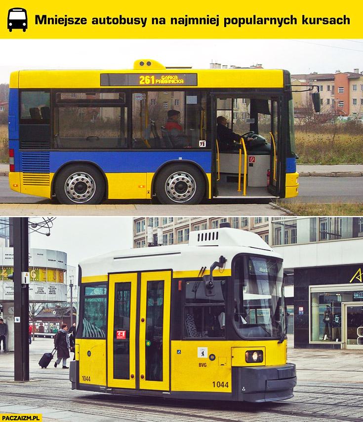 Mniejsze autobusy na najmniej popularnych kursach skrócony autobus tramwaj photoshop przeróbka