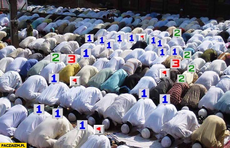 Modlący się muzułmanie gra saper cyfry liczby flagi