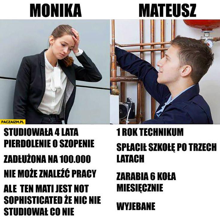 Monika studiowała 4 lata, zadłużona, nie może znaleźć pracy, Mateusz 1 rok technikum spłacił szkołę, po 3 latach zarabia 6 tysięcy porównanie