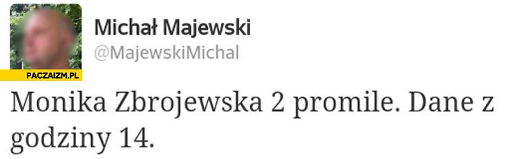 Monika Zbrojewska 2 promile dane z godziny 14 wiceminister sprawiedliwości