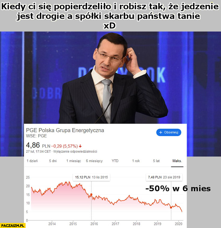 Morawiecki kiedy Ci się popierdzieliło i robisz tak, że jedzenie jest drogie a spółki skarbu państwa tanie