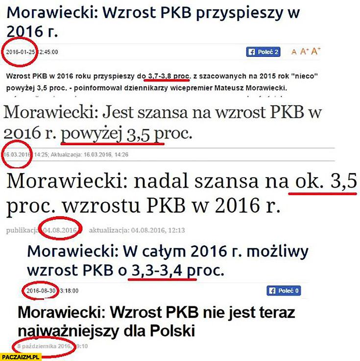 Morawiecki o PKB cytaty: wzrost przyspieszy, nadal szansa, PKB nie jest teraz najważniejszy dla Polski