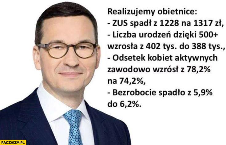 Morawiecki realizujemy obietnice ZUS spadł, liczba urodzeń wzrosła, bezrobocie spadło dane liczby