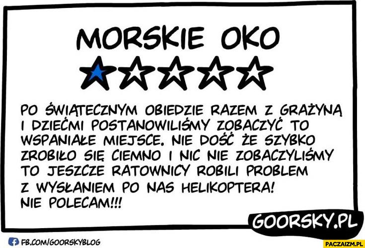 Morskie Oko recenzja nie polecam jedna gwiazdka Goorsky