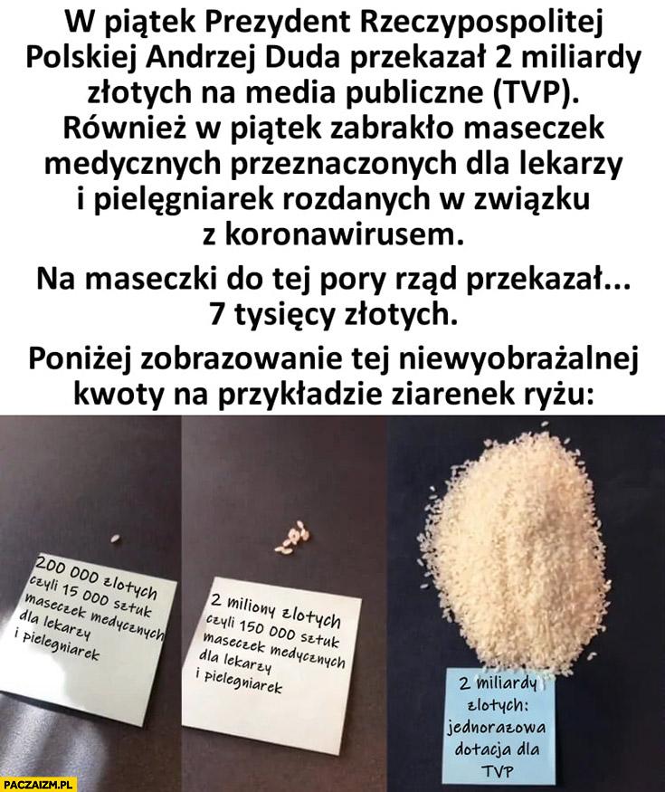 Na maseczki koronawirusa rząd przekazał 7 tysięcy, na TVP 2 miliardy ryż porównanie