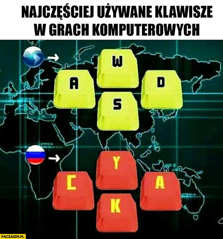 Najczęściej używane klawisze w grach komputerowych WSAD w Rosji CYKA