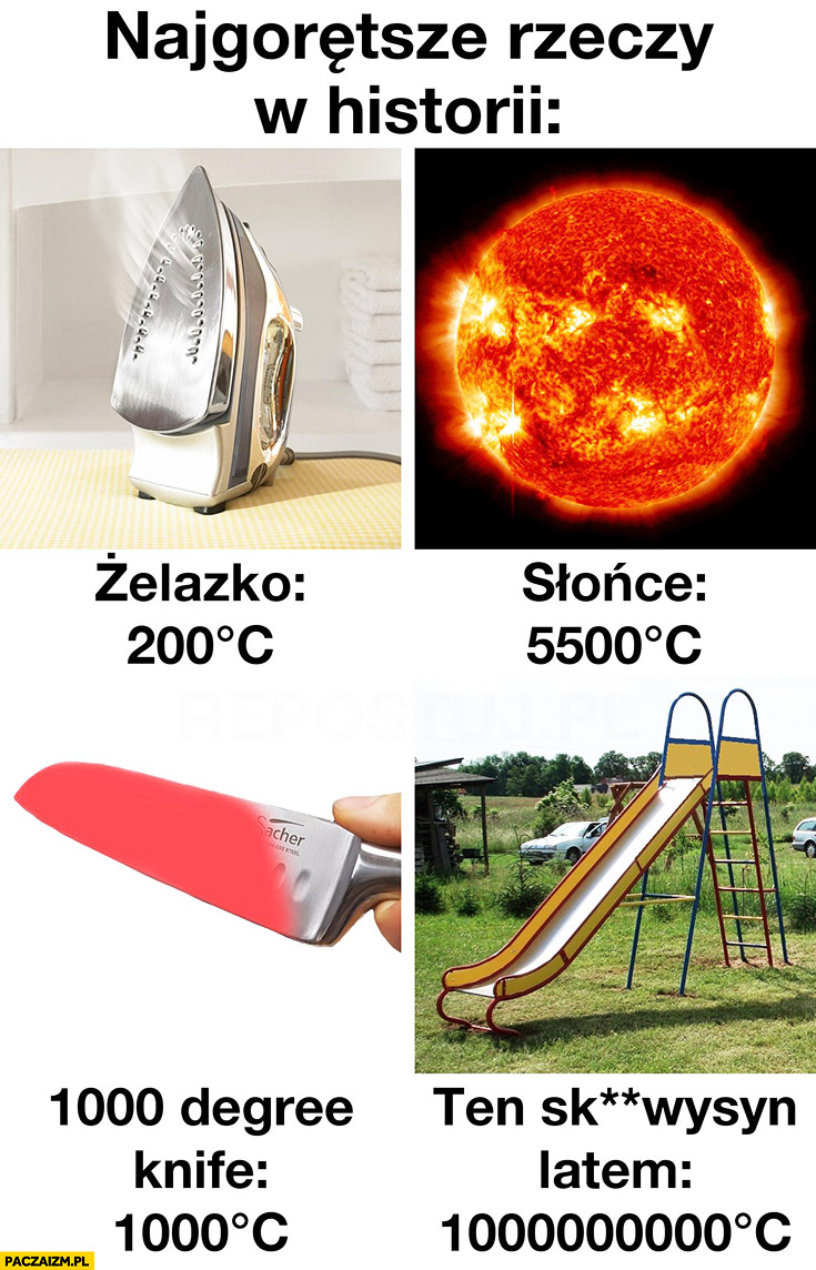 Najgorętsze rzeczy w historii: żelazko, słonce, nóż, metalowa zjeżdżalnia latem