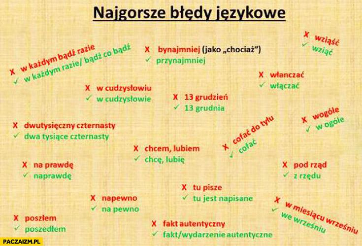 Najgorsze błędy językowe polskie