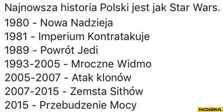 Najnowsza historia polski jest jak Star Wars