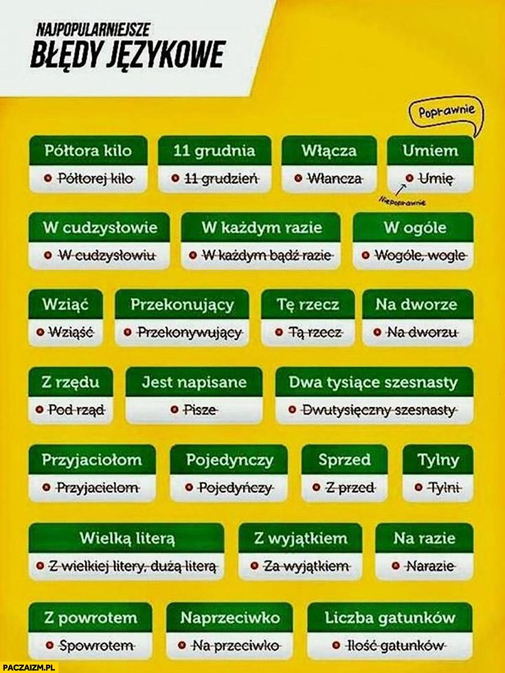 Najpopularniejsze błędy językowe lista