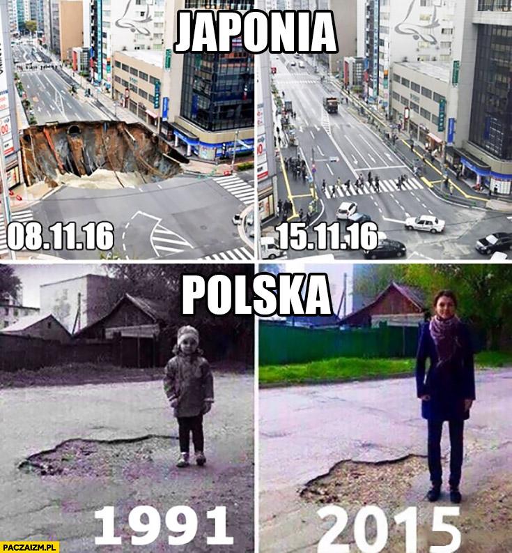 Naprawa drogi: Japonia w tydzień, Polska nie naprawili w 24 lata