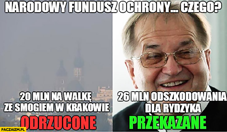 Narodowy Fundusz Ochrony… czego? 20 mln na walkę ze smogiem w Krakowie – odrzucone, 26 mln odszkodowania dla Rydzyka – przekazane PiS