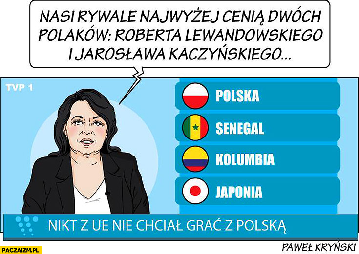 Nasi rywale najwyżej cenią dwóch Polaków: Roberta Lewandowskiego i Jarosława Kaczyńskiego, nikt z UE nie chciał grać z Polską Wiadomości Holecka Mistrzostwa Świata w piłce nożnej Kryński