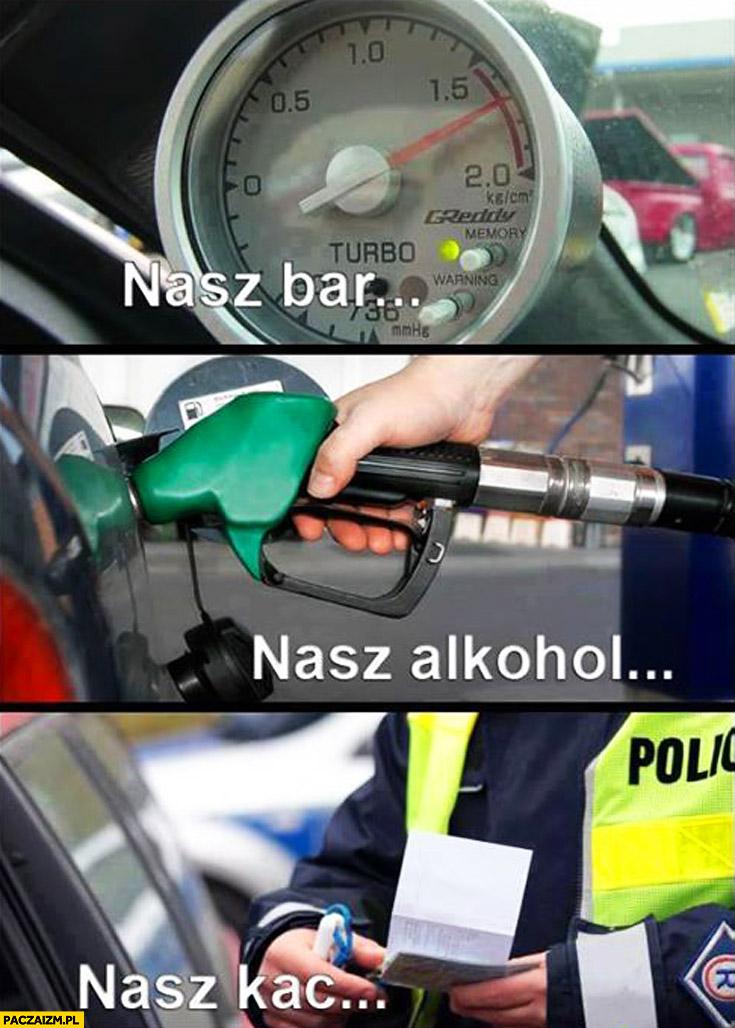 Nasz bar ciśnienie nasz alkohol benzyna nasz kac mandat moto