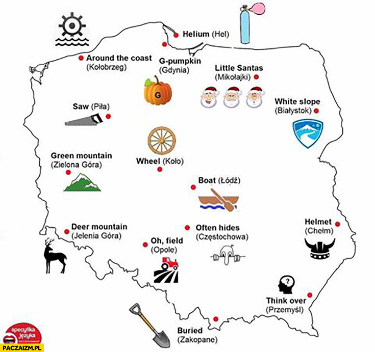 Nazwy miast miejscowości polskich po angielsku infografika