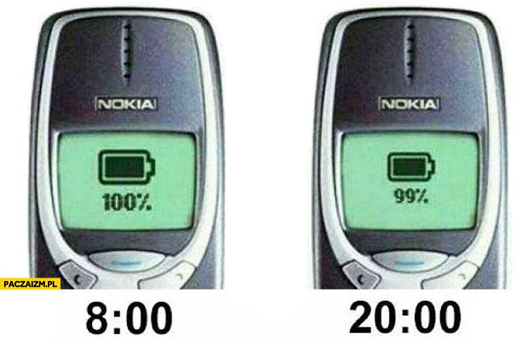Nokia 3310 bateria po całym dniu 99% procent