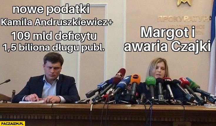 Nowe podatki, deficyt, dług publiczny tematy zastępcze Margot i awaria Czajki