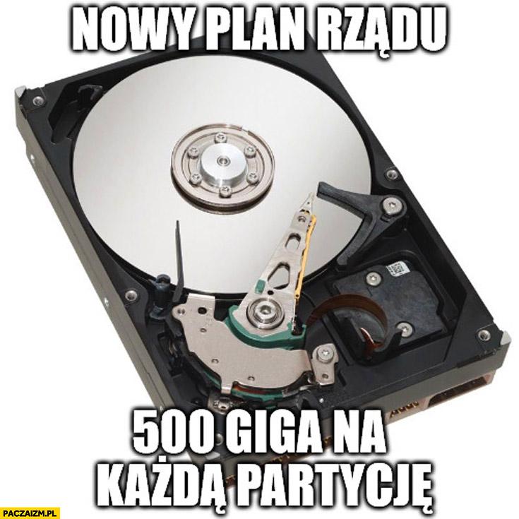 Nowy plan rządu 500 giga na każda partycje rodzina 500 plus